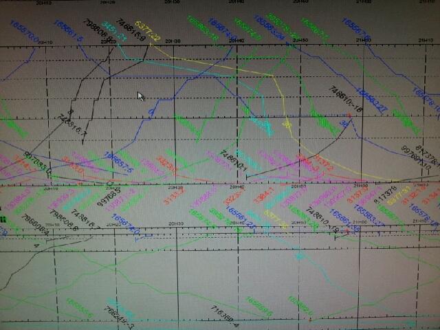 sillons aprés incident, tous les trains du secteur sont affectés par le retard provoqué par un seul train.