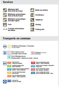 Détail des services et offre de transport en commun