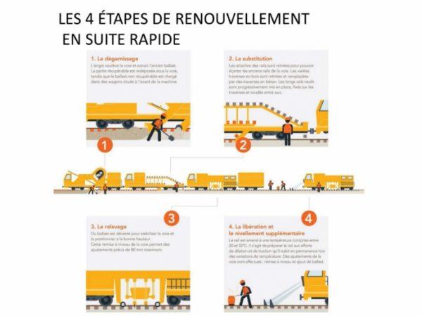 resize_infog_etapes_renouvellement_en_suite_rapide