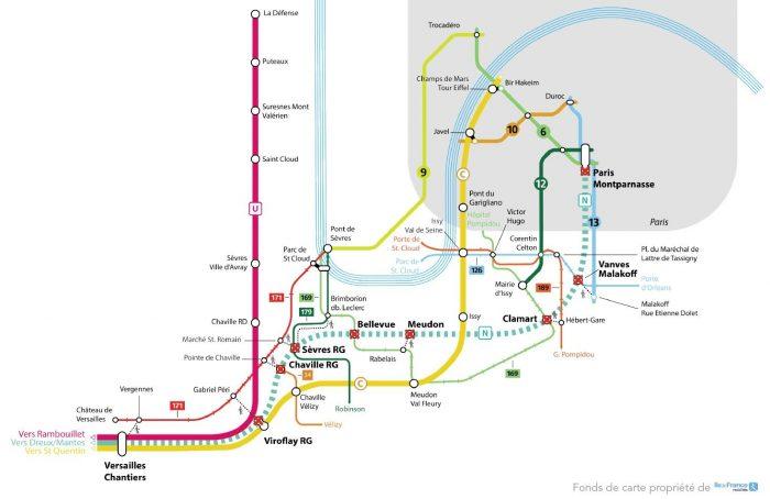 Itinéraires alternatifs entre Versailles-Chantiers et Paris-Montparnasse
