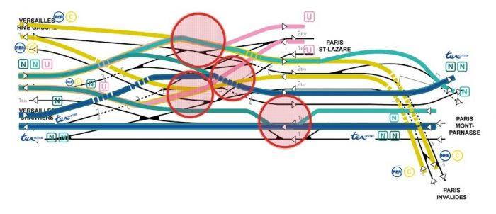 Plan de voies - Secteur de Porchefontaine