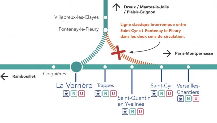 Travaux - St-Cyr - 12-13-19-20 octobre 2019