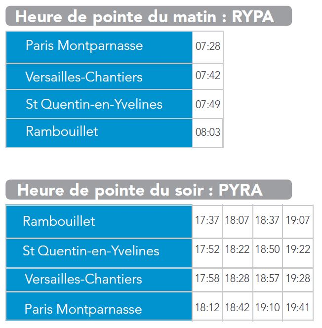 Nouveaux horaires 2019 - Rambouillet - Paris-Montparnasse