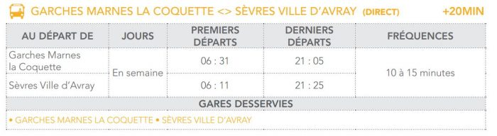 Bus de substitution - Garches-Marnes-la-Coquette - Sèvres-Ville d'Avray