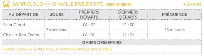 Bus de substitution - Saint-Cloud - Chaville-Rive-Droite