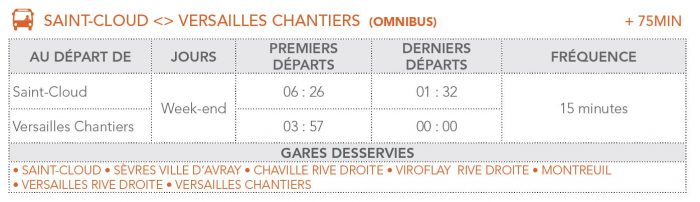 Bus de substitution Saint-Cloud - Versailles-Chantiers - week-end