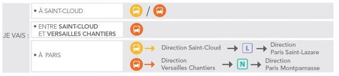 Itinéraires alternatifs - Sèvres-Ville-d-Avray-Chaville-Rive-Droite
