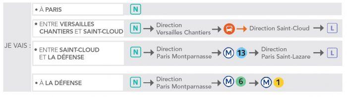 Itinéraires alternatifs - Trappes - La Verrière
