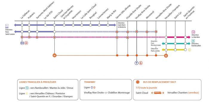 Itinéraires alternatifs - Ligne U - Saint-Cloud-Versailles - A partir du 23 mars 2020