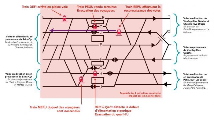 Incident - 22-06-2020 - Schéma de la situation