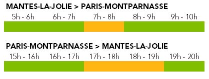 Affluence - Axe Mantes-la-Jolie - Novembre 2020