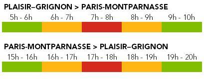 Affluence ligne N - Axe Plaisir-Grignon - Octobre 2020