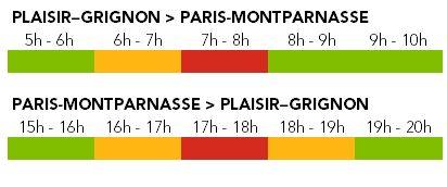 Affluence ligne N - Axe Plaisir-Grignon - Septembre 2020