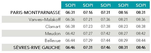 Horaires de circulation du Regio2N - 14 décembre 2020 - Matin - De Paris-Montparnasse à Sèvres-Rive Gauche