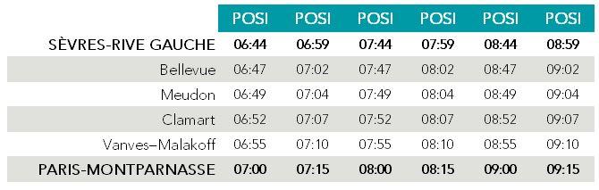 Horaires de circulation du Regio2N - 14 décembre 2020 - Matin - De Sèvres-Rive Gauche à Paris-Montparnasse
