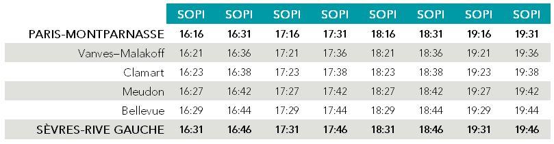 Horaires de circulation du Regio2N - 14 décembre 2020 - Soir - De Paris-Montparnasse à Sèvres-Rive Gauche