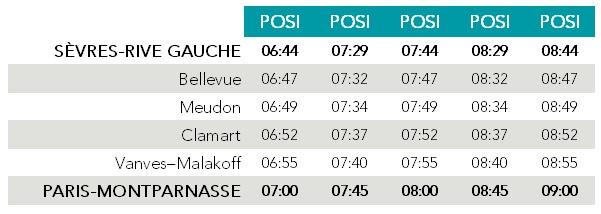 Horaires de circulation du Regio2N - Décembre 2020 - Matin - De Sèvres-Rive Gauche à Paris-Montparnasse