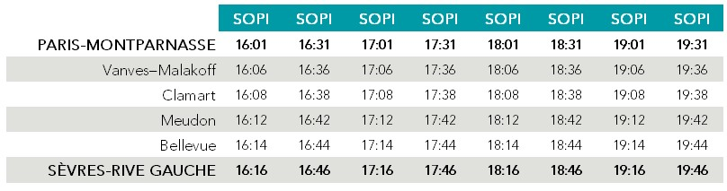 Horaires de circulation du Regio2N - Décembre 2020 - Soir - De Sèvres-Rive Gauche à Paris-Montparnasse