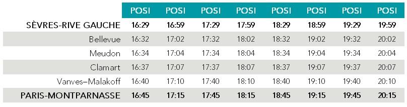 Horaires de circulation du Regio2N - Décembre 2020 - Soir - De Paris-Montparnasse à Sèvres-Rive Gauche