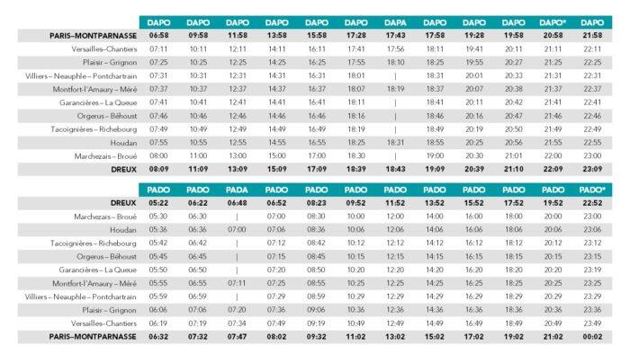 Horaires du Regio2N sur l'axe Dreux en semaine - Rentrée 2021
