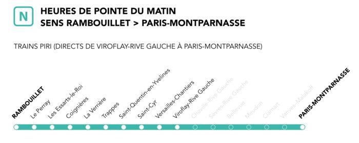 Ligne N - Fin d'année - Desserte axe Rambouillet en pointe du matin