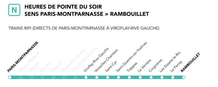 Ligne N - Fin d'année - Desserte axe Rambouillet en pointe du soir