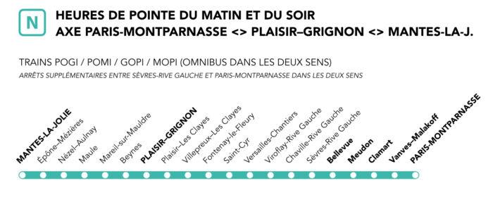 Ligne N - Fin d'année - Desserte des axes Plaisir-Grignon et Mantes-la-Jolie
