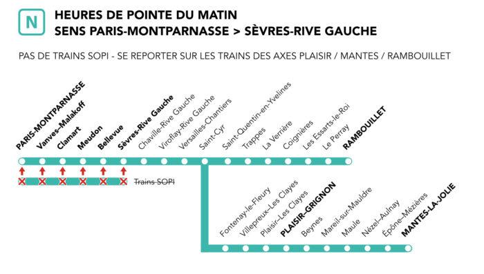 Ligne N - Fin d'année - Desserte axe Sèvres en contrepointe du matin