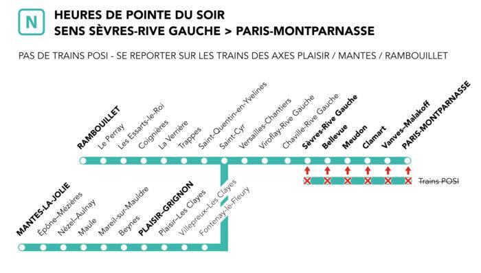 Ligne N - Fin d'année - Desserte axe Sèvres en contrepointe du soir