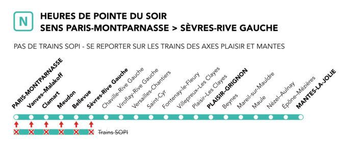 Ligne N - Fin d'année - Desserte axe Sèvres en pointe du soir