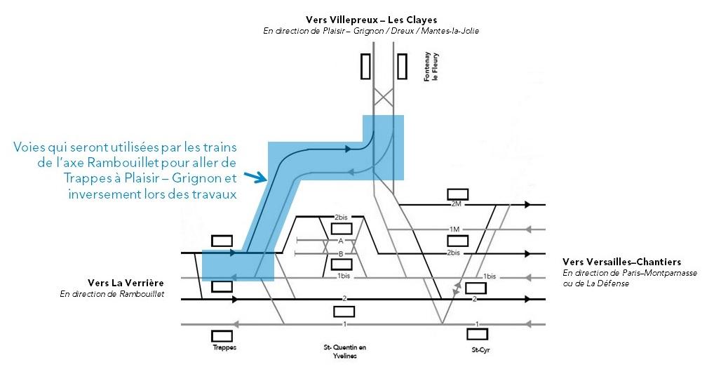 Raccordement de St Cyr - Travaux avril 2021