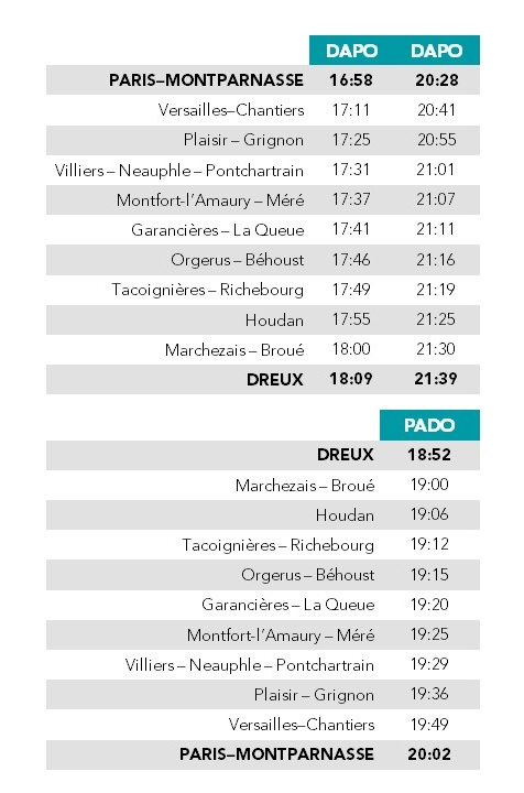 Horaires Regio2N axe Dreux - 6 avril 2021