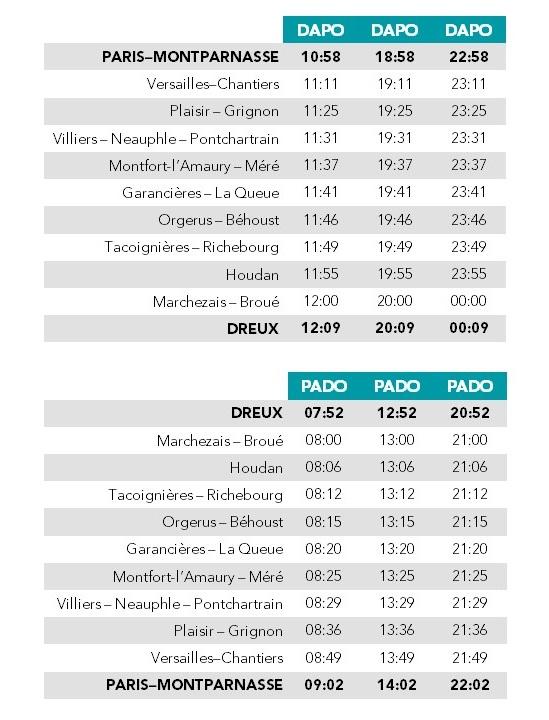 Horaires Regio2N axe Dreux - Dimanche - Avril à juillet 2021