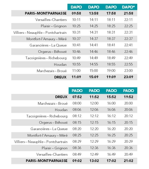 Horaires Regio2N axe Dreux - Samedi - Avril à juillet 2021