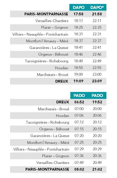 Horaires Regio2N axe Dreux - Semaine - Avril à juillet 2021