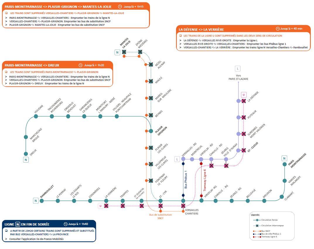 Travaux de week-ends sur les lignes N et U - Les 5 et 6 juin 2021