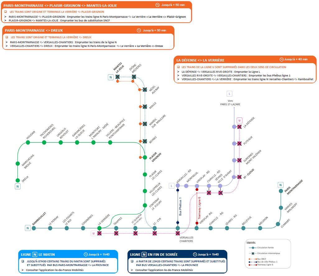 Travaux de week-ends sur les lignes N et U - Les 26 et 27 juin 2021