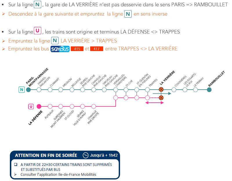 Travaux de week-ends sur les lignes N et U - Les 19 et 20 juin 2021