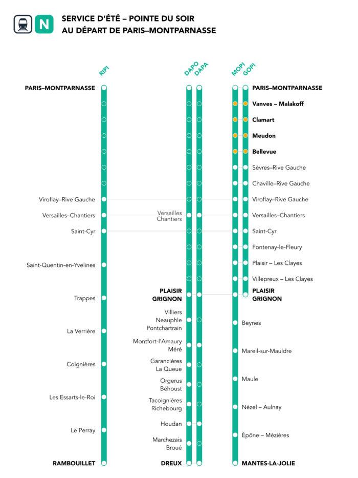 Plan de transport - été 2021 - Au départ de Paris - Pointe du soir