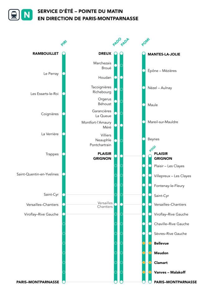 Plan de transport - été 2021 - En direction de Paris - Pointe du matin