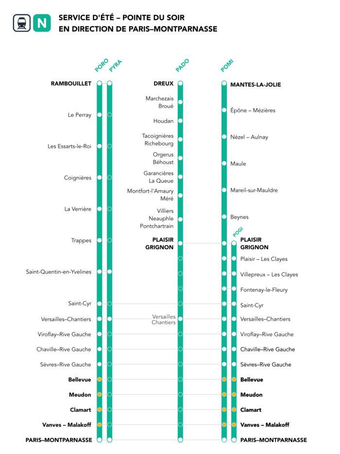 Plan de transport - été 2021 - En direction de Paris - Pointe du soir